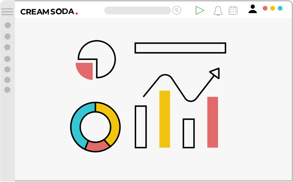 Dashboard and Reports